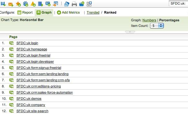 SiteCatalyst Advanced Search Filters [SiteCatalyst] - Analytics